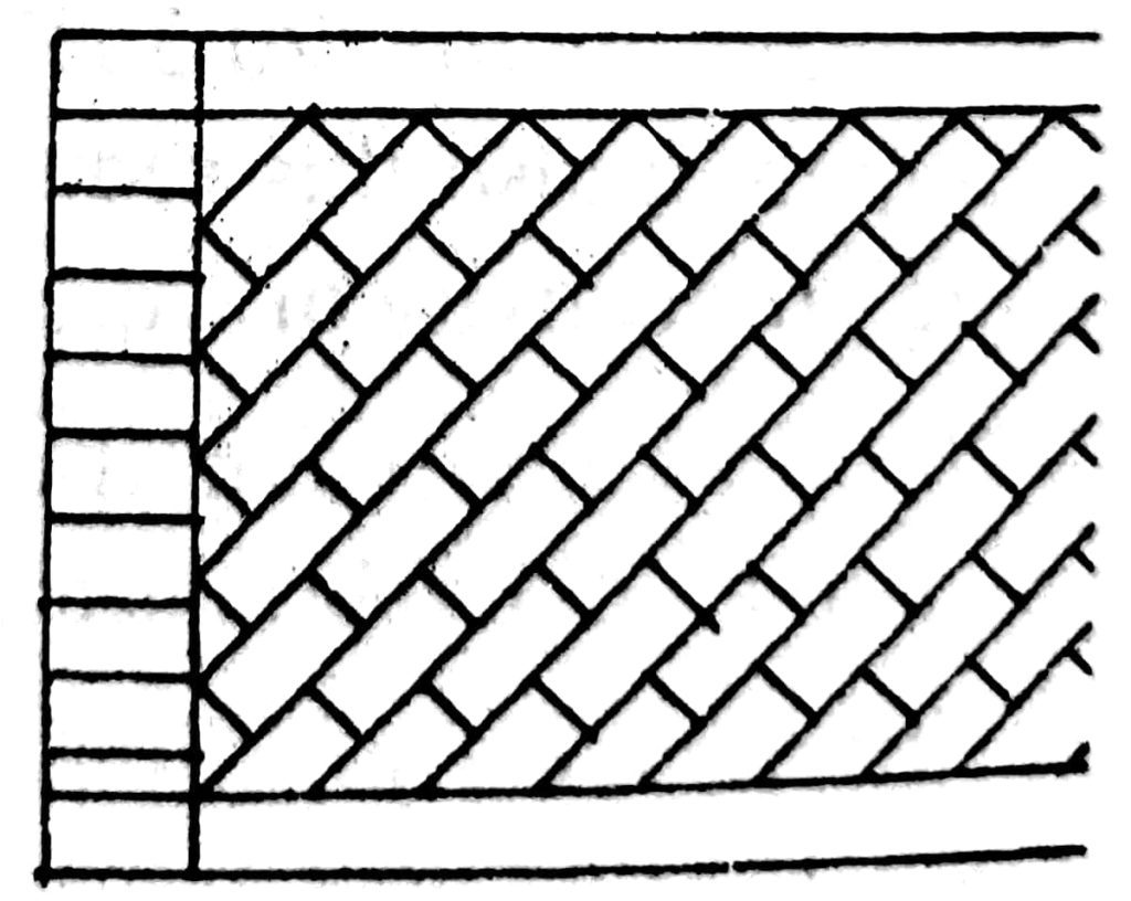 Plan showing arrangement of brick in Diagonal bond