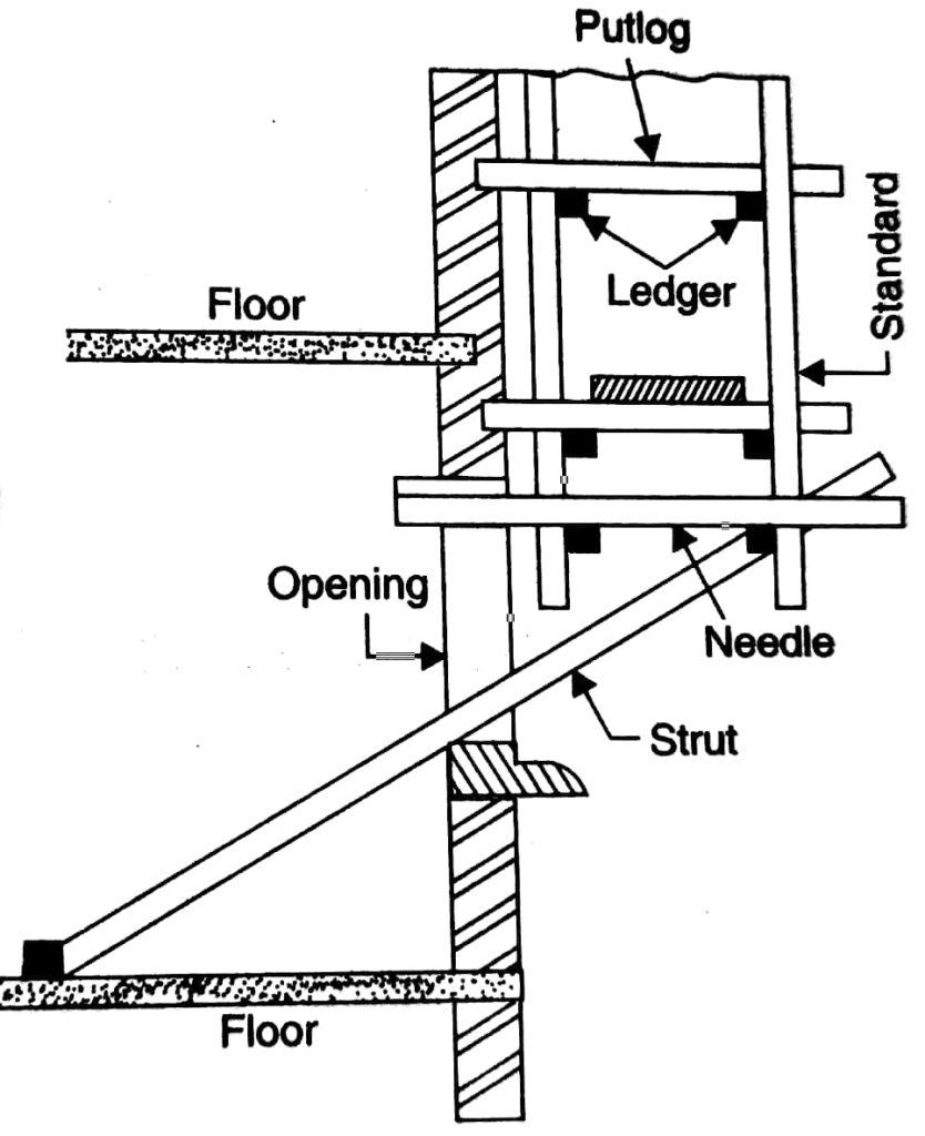 Double frame Cantilever scaffolding