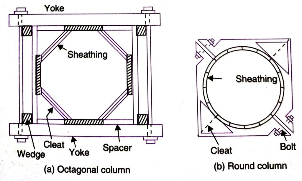 A Typical section of Octagonal and Round Column