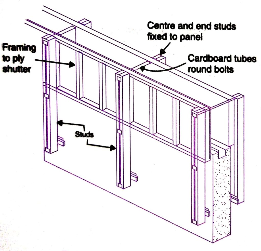 Formwork for wall - Moving wall type