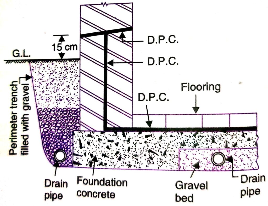 DPC teatment for basement on Undrained soil