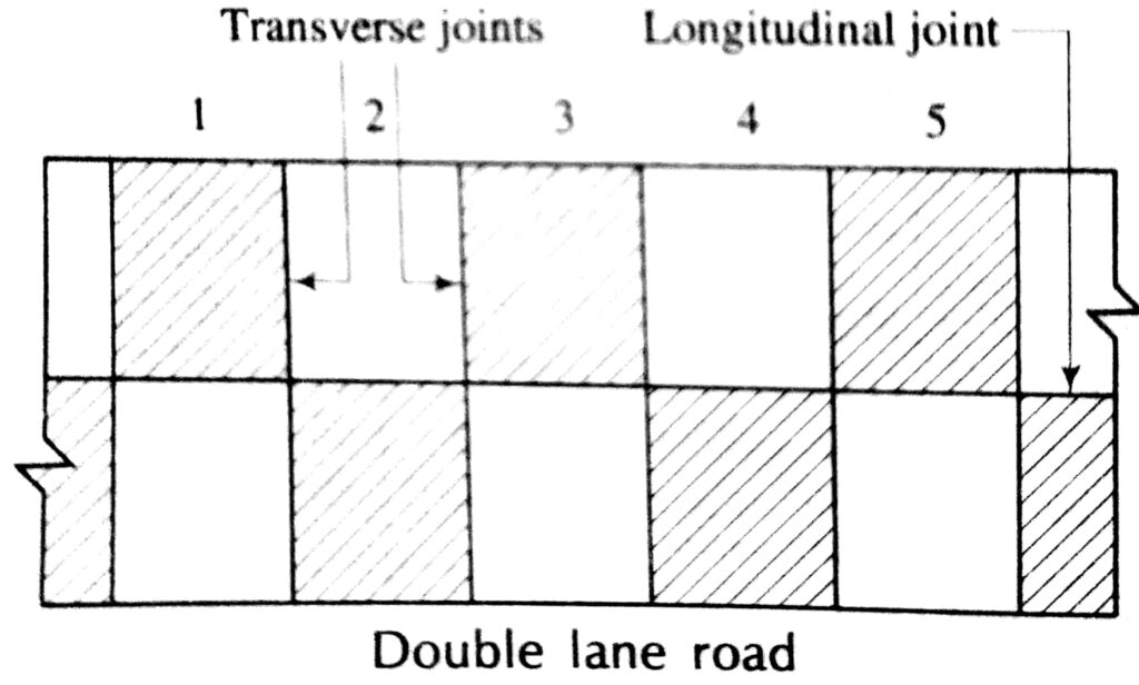 Double Lane Road with longitudinal and transverse joints