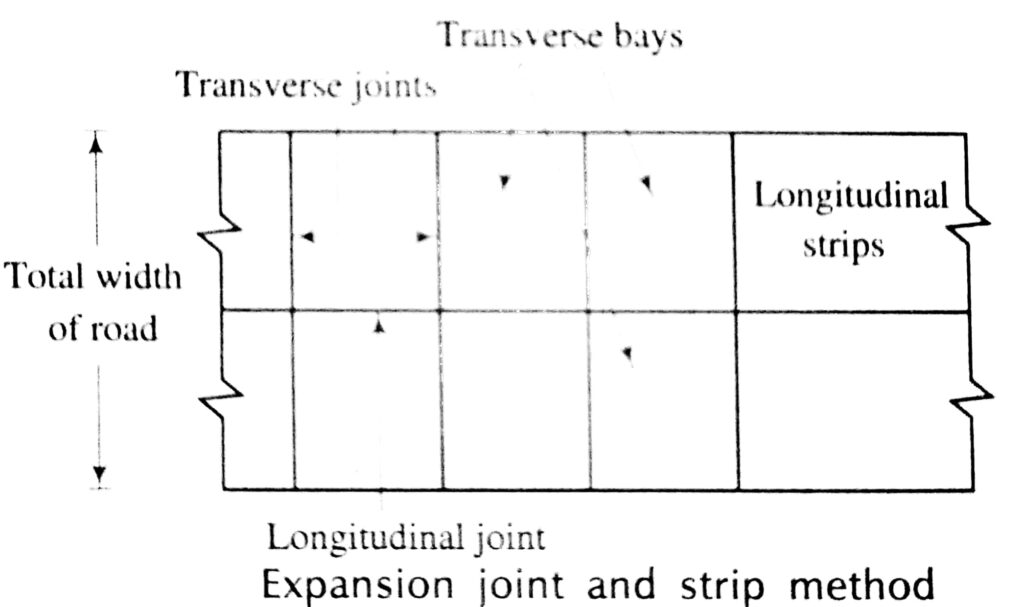 Expansion Joints and Strip methods