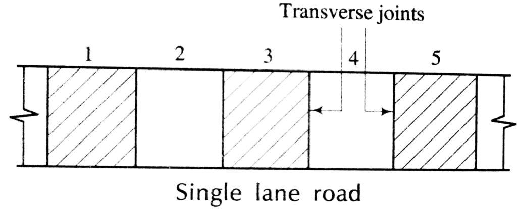 Single Lane Concrete road