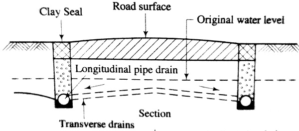 Pipe drains on both side of side drain