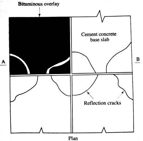 A typical plan for Reflection cracking