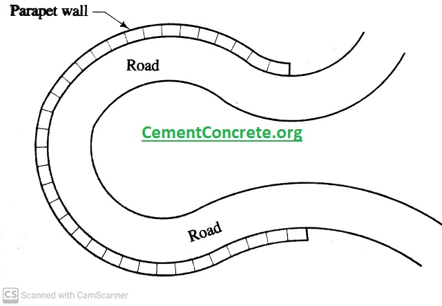 Hairpin Bend used for Hill road