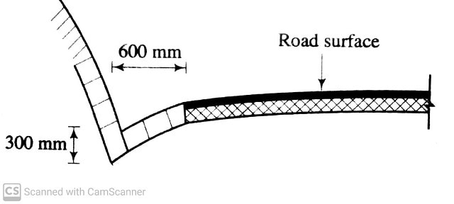 Kerb and channel side drain