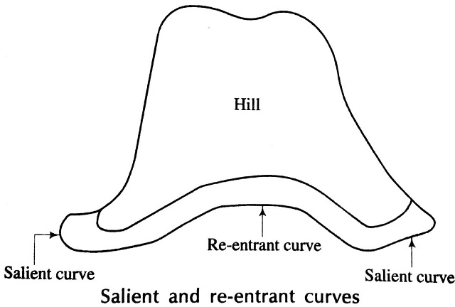 Salient and re-entrant curve used in hill road design