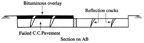 Section AB for reflection cracking