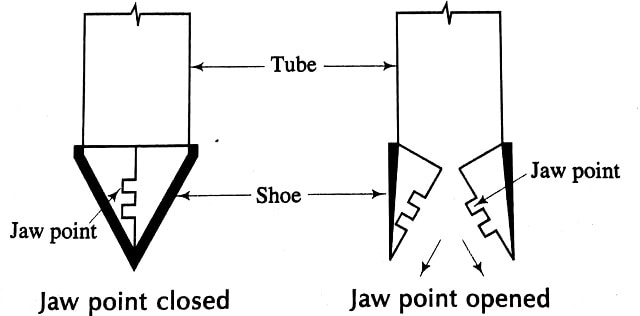 Jaw point closed, jaw point opened simplex piles
